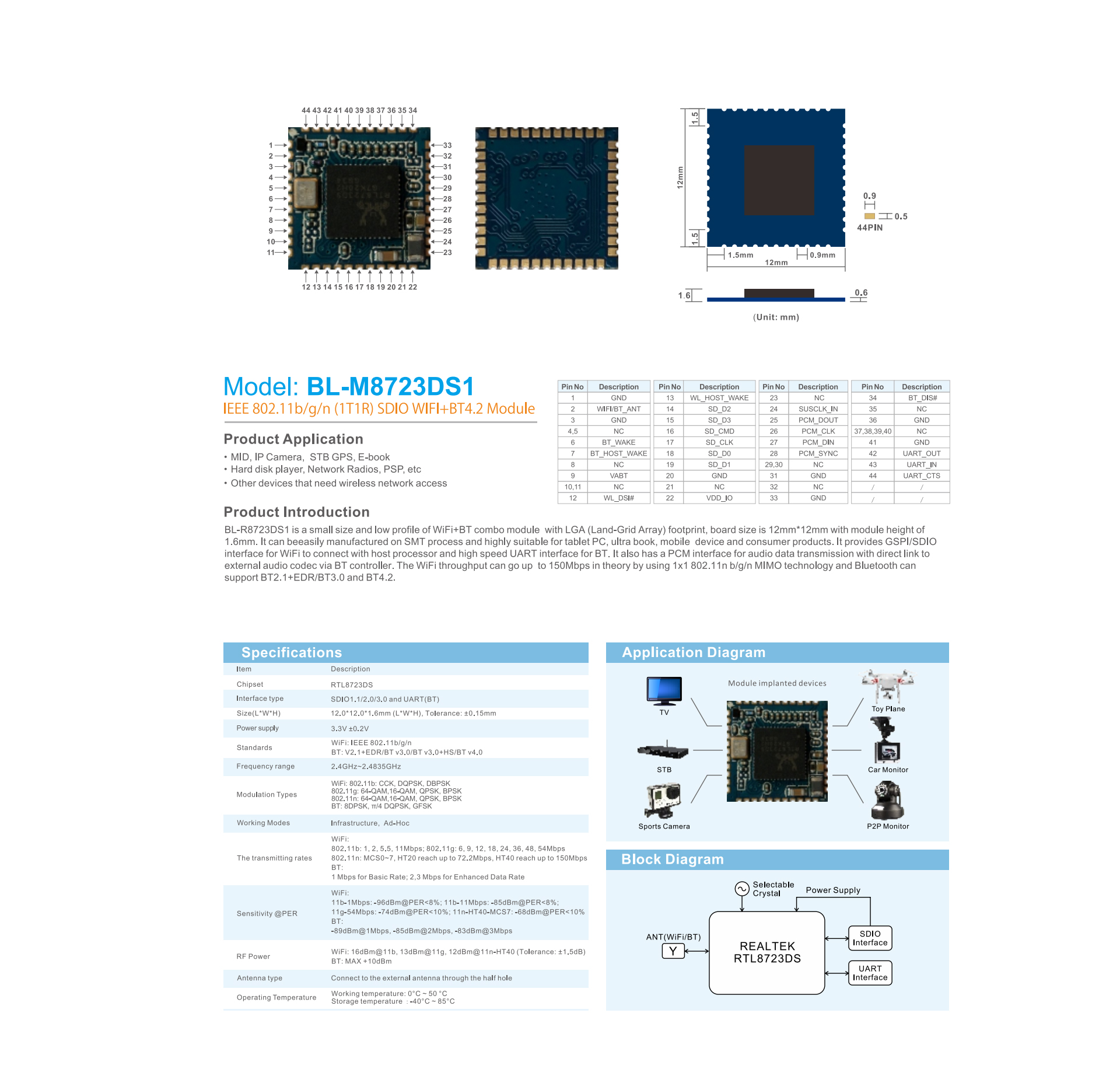 BL-M8723DS1 SDIO WIFI+BT 4.2 Module